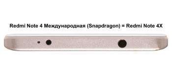 Redmi Note 4X (разъемы)